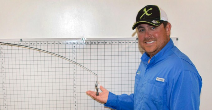 What Is The Difference Between Fishing Rod Action and Power