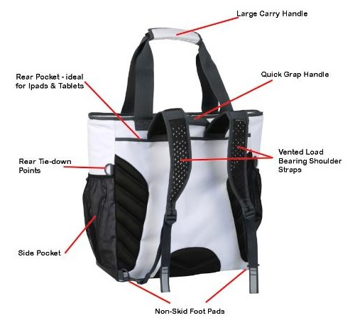 Engel Backpack Cooler Features